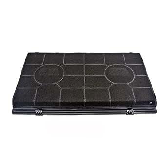 Filtre charbon hotte rosieres ho3085pn