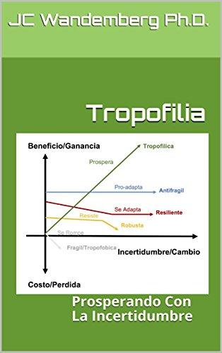Tropofilia: Prosperando Con La Incertidumbre por JC Wandemberg Ph.D.