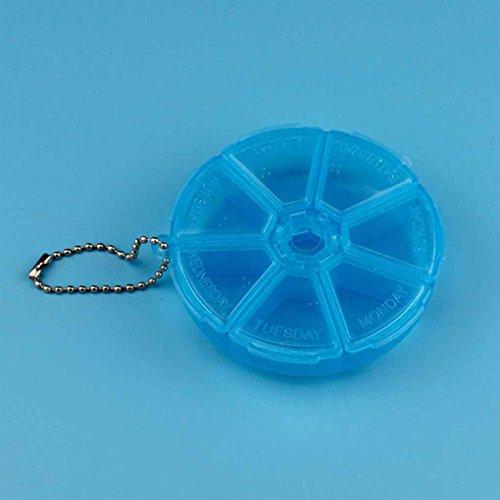 Preisvergleich Produktbild BoburyL 7 Slots 7 Tagtablette Pille Aufbewahrungsbox Weekly Drug-Organisator-Fall-Geschenk Blau