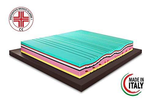 Materasso Memory mod. Aloe Therapy alto 26cm - dispositivo medico Classe 1 detraibile - 7 cm Memory, onda a 11 zone di portanza differenziata