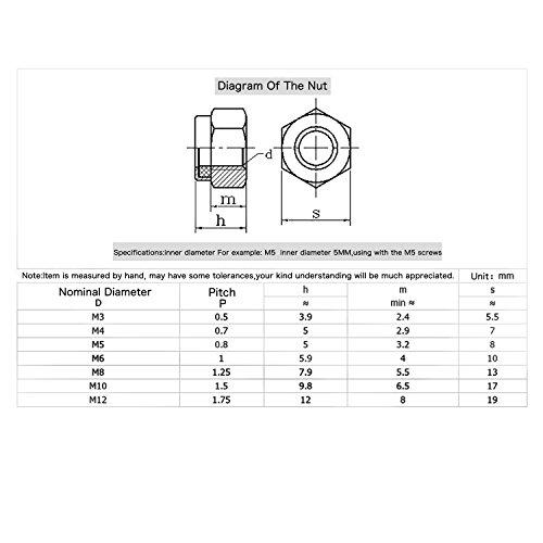 M 5 50 Stk Sicherungsmuttern M5-M16 Industriequalit/ät