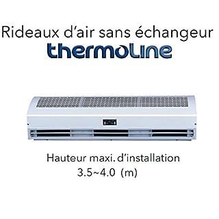 Luftschleier ohne Wärmetauscher Thermoline–ZFRA 121864