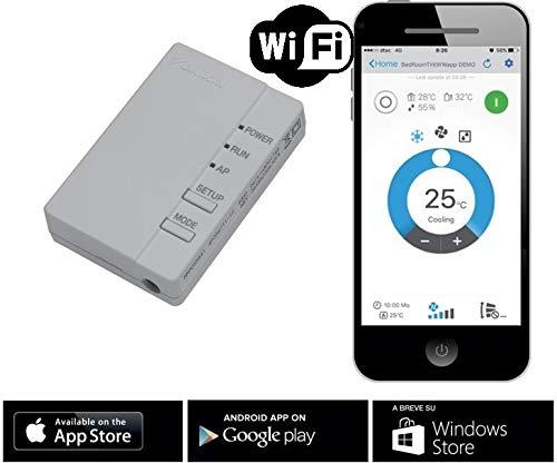 Daikin Wi-Fi Online Controller BRP069B42 -