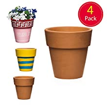 Terracotta Flowerpots (Box of 4)