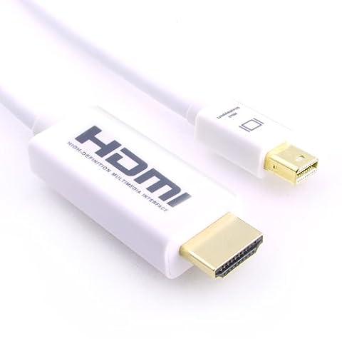 LCS - 1,8 m - Cordon Mini DisplayPort