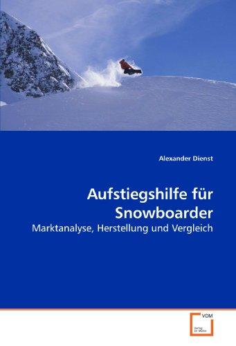 Aufstiegshilfe für Snowboarder: Marktanalyse, Herstellung und Vergleich