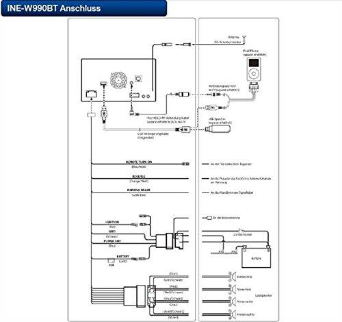 Alpine-INE-W990BT-Navigationssystem-61-Zoll-Displaystarrer-Monitor-169Kontinent