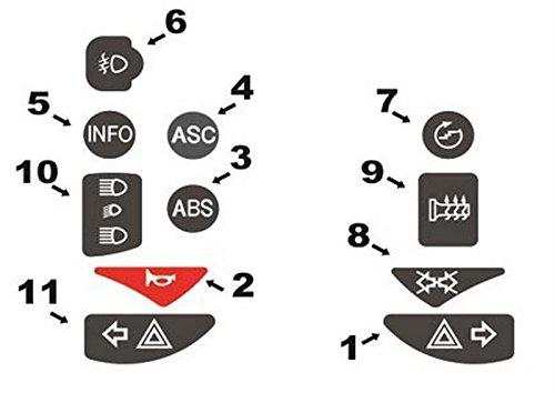 R1200/F650/F800/F700/K1200 Aufkleber Piktogramme für Schalter Bedienelement Armaturen