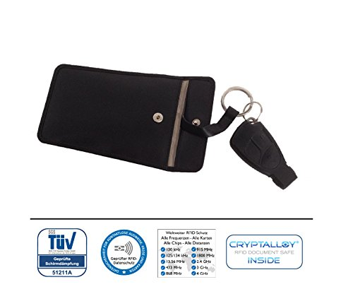 Cryptalloy (RFID / NFC) Abschirmhülle