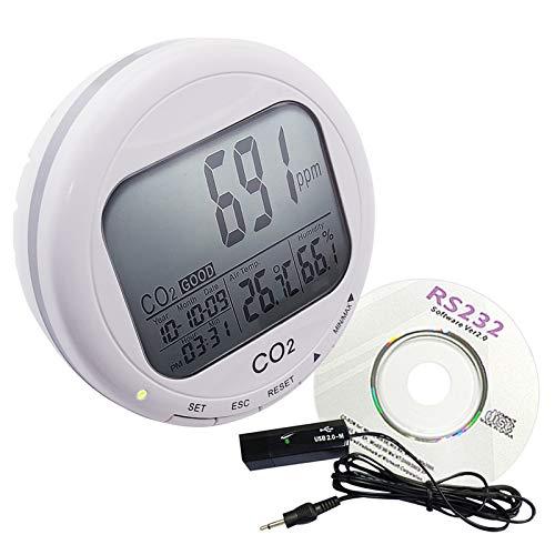 Kohlendioxid-Detektor CO2 Logger Luftfeuchtigkeit Desktop-Monitor 9999 ppm -