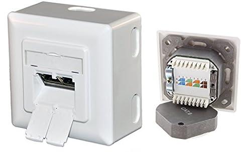 Wall-Mounted CAT6E Network Outlet, Class E 10 / 100 / 1000 Mbit/s, CAT6 / CAT7 / CAT6A Data Outlet 2 x RJ45