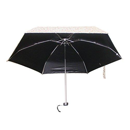 FakeFace® Poly Pongee Regenschirm Sonnenschirm Manuell mit UPF50+ Schwarzem Coating Damen Herren für Reise 92cm Durchmesser (Blau) Beige