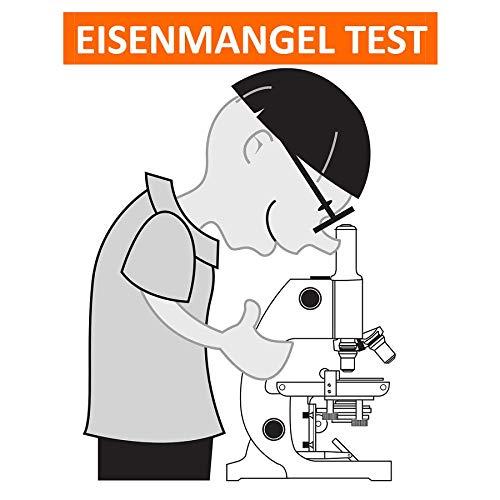 Mineral-Check Eisenmangel Test I Selbsttest I Die Alternative zum Bluttest