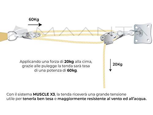 GTV Alfasud 4/C mito Giulia veloce Giuletta Spider Stelvio CORHOMO Effetto fibra di carbonio pastiglie di cintura