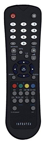 Remote Control for TV LCD26-209 TECHNIKA