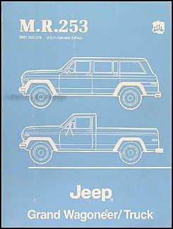 Truck. Workshop manual. M.R.253. Mechanical. March 1984. ()