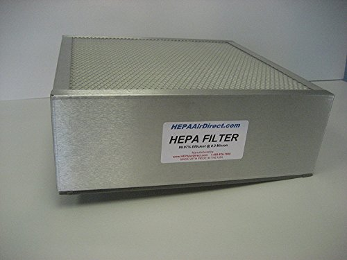 HEPA Air Direct Aftermarket IQAIR HYPERHEPA Filter
