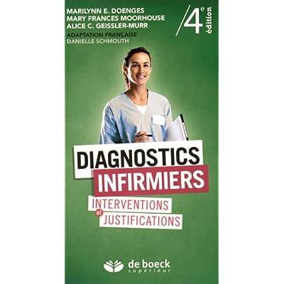 Diagnostics infirmiers : Interventions et justifications