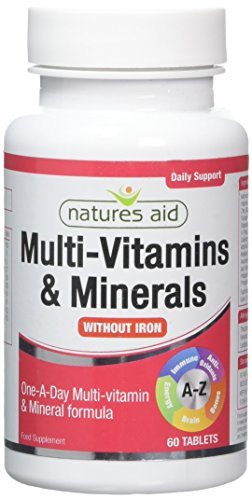 vitamins and minerals in modern society Below you will find links to articles about persons or practices relating to vitamins, minerals, or society's page on herbs, vitamins of modern medicine, and.