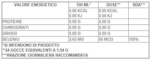 41MQHVGJ3nL - Detox pH Balance - 50 ml - NET - Integratore alcalinizzante e purificante per l'equilibrio acido basico
