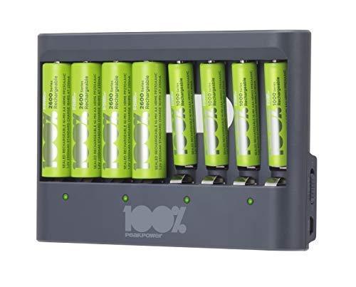 100% PeakPower Akku Ladegerät NiMH AA/AAA, Ladestation inklusive 8 NiMH Akkus ready2use (4X AA 2300mAh + 4X AAA 800mAh), Überladeschutz und Sicherheits-Timer, universell durch USB Anschluß