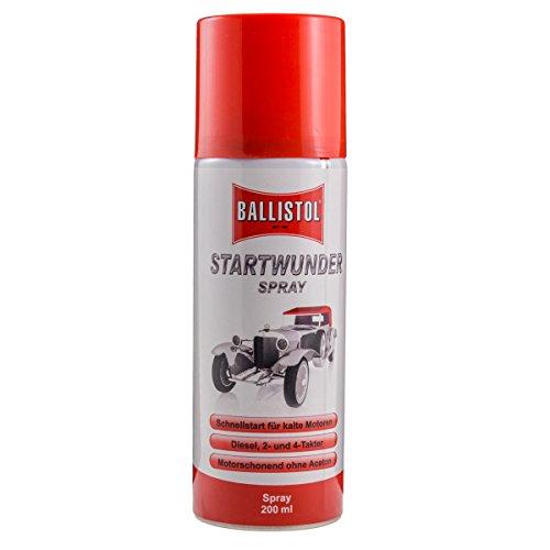 Ballistol Aerosoldose, 200