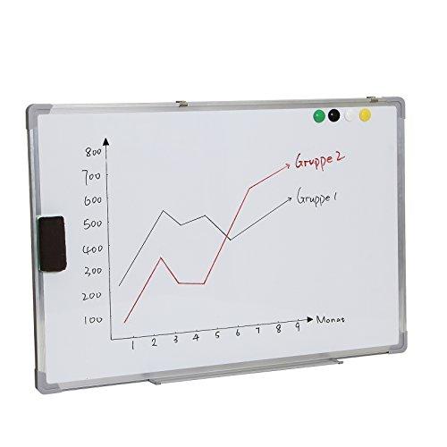 Seelux Whiteboard