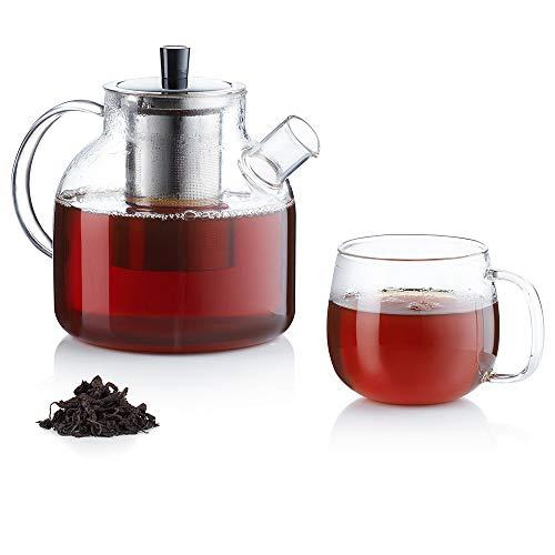 Zoë&Mii Hochwertige Teekanne mit Siebeinsatz – Teebereiter aus Glas 1.5 Liter – Teekessel mit Filter – Glaskanne für losen Tee und Teebeutel – Perfekte Geschenkidee für alle Teeliebhaber