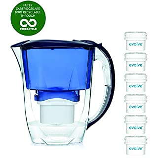 Aqua Optima 12 month annual pack - Oria Water filter jug with 6 x 60 day Evolve water filter cartridges - Blue