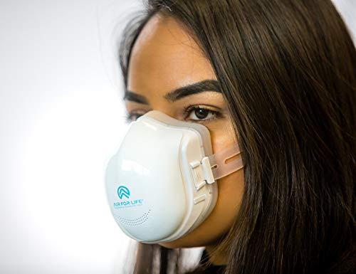 AFL Maske Anti-Verschmutzung Atemschutzmaske 4-stufig Nano-Filtration inkl. Kohlenstoff und 3M HEPA-Filter blockiert 99% der PM2.5, Anti-Haze, Anti-Geruch, Anti-Staub, Anti-Allergie Weiß -