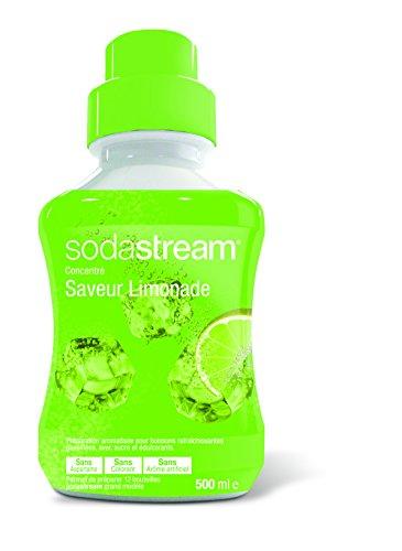 SodaStream Source - 5
