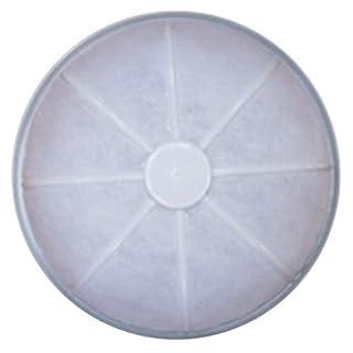 Filter Ventilation System Forced Sinco
