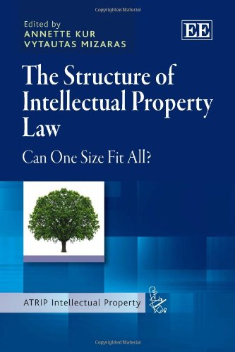The Structure of Intellectual Property Law: Can One Size Fit All? (Atrip Intellectual Property)