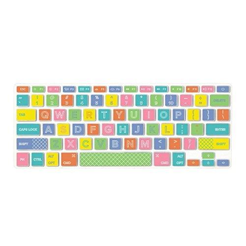 Pancakes Tastatur-Abdeckungen Colour Blocks