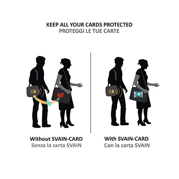 Protezione Rfid Carte Di Credito Contactless - Scheda Di Blocco Con Schermatura Rfid e Nfc - Proteggi Bancomat… 3 spesavip