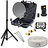 Camping Satellite System | Choice of Design