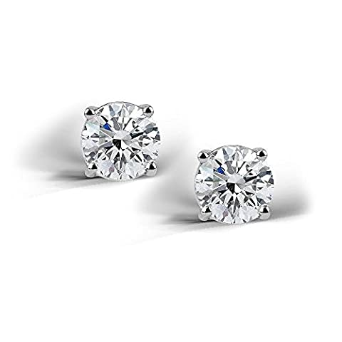 Sterling Silver 1 CARAT Cubic Zirconia Round Stud