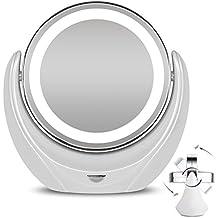 Miroir loupe for Miroir loupe