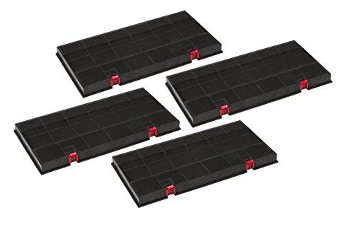 DREHFLEX® - 4x Kohlefilter / Aktivkohlefilter für Dunstabzugshaube - passend für Hauben von AEG / Juno / Electrolux auch Bosch / Siemens auch Bauknecht / Whirlpool - mit roten Knöpfen - passend für DKF24 / KLF60/80 - Whirlpool Kamin