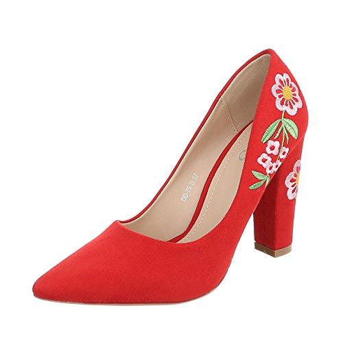 Ital-Design , Chaussures à talons hauts femme Rouge