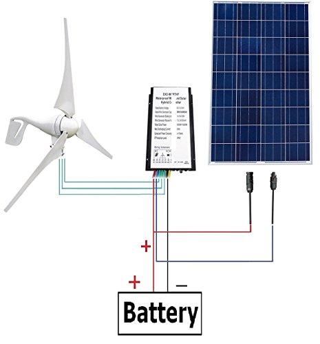 Ecoworthy 500W Solar- und Windenergie-System, enthält 100 W Poly-Solarpanel und 400W Windturbine, ideal zum Laden einer 12 V Batterie