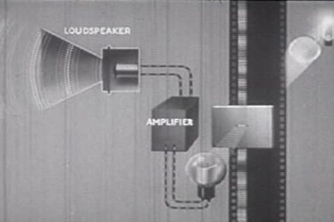 Audiophile Stereo Equipment Video: Vintage Sound Recording and Reproduction DVD (1943)