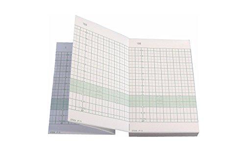 CTG-Thermopapier in Faltlage zu Neoventa STAN P 11
