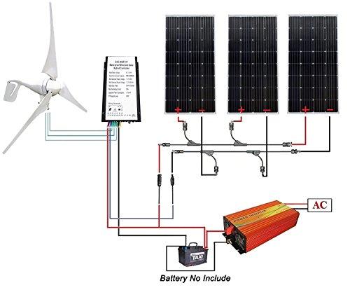 ECO-WORTHY 800 W Solar Panel & Wind Turbine 12 Akku-Ladesystem: 400 W Wind Generator + 3 Pcs 150 W Monokristalline Solarzellen + 1000 W Wechselrichter 12V-220V Off-Grid-Set für Home Power