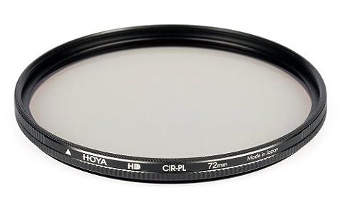 Filtre polarisant circulaire Ø72,0mm série HD