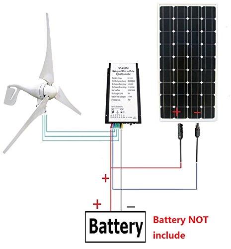 ECO-WORTHY 12 Volt 500 Watt Wind Solar Kit: 12V / 24V 400W Windkraftanlage + 12V 100W monokristallines Solarpanel + 24cm Kabel für Zuhause - Eco-panel