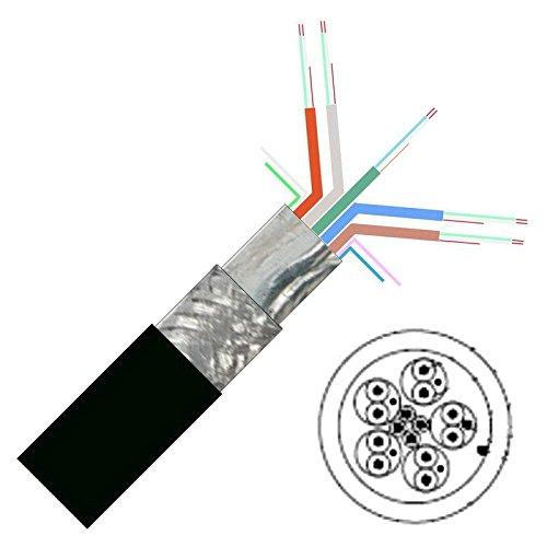 10 m HDMI Verlegekabel; Meterware ohne Stecker; HDMI Kabel für Selbstkonfektionierung; HDMI High Speed mit Ethernet -