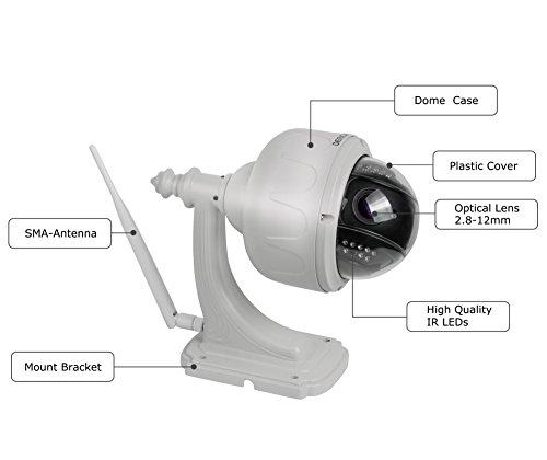 Dericam WiFi Outdoor Security Camera, PTZ Camera, 4x Optical Zoom, Auto-focus, 1.3 Megapixel, Pre-installed 16GB Memory Card, S1-16G White