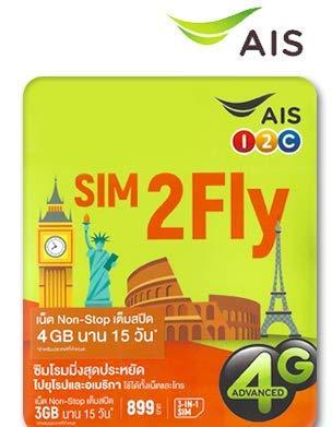 Sim 2 Fly Weltkarte für 64 Länder