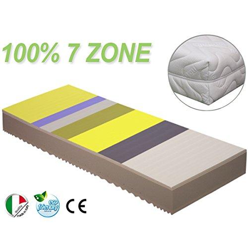 Materasso-Piazza-e-Mezza-7-zone-a-Molle-Indipendenti-insacchettate-120x190-alto-22-cm-ortopedico
